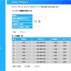 ReadyNAS(ReadyNAS102)によるVPN環境構築 ルータ設定