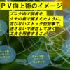【ブログPV3~5倍!たった1つの心がけ】クモの巣グルグル作戦!クモの巣=ストック型人気記事を3Dで張り巡らせる