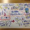 2016/12/19 「図解勉強会」に参加してきました。