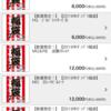 ¥6,000のガンプラ福袋を買った!