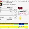 ギタドラNAGEプレイ日記 020