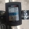 GPSサイコン「CATEYE STEALTH 50」を購入・使用した感想