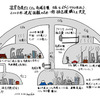 温室効果ガスCO2の排出権取引