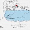 【内田彩楽曲考察①】只野菜摘先生の楽曲について