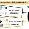 Wi-FiのタイプとSSIDの使い分けとは