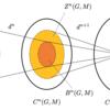 群コホモロジーの定義と低次のコホモロジー