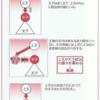 春秋戦国:戦国時代⑭ 諸子百家 その6 儒家(5)孟子(天命と易姓革命)