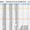 都筑区のコロナウィルス陽性者数(2021.08.13)