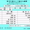 第301回ロト7抽選結果(2019年1月25日)キャリーオーバー発生!!