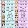 アニメージュ第40回アニメグランプリ発表。ポプ子が5位に入る。