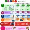 TOKAI HDが神優待発表!LIBMOで1年間スマホ利用料無料!!