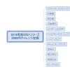 2019秋のG1企画3000円チャレンジ第二弾秋華賞&異常投票馬分析