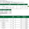 本日の株式トレード報告R2,08,04
