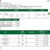 本日の株式トレード報告R1,11,21