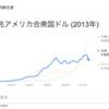 日本やばい。失業率や出生率、GDP, GNI等で次世代に何が出来る?