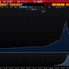 S&P500は資産運用でも投資でも最適である事を知りましょう