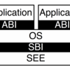 RISC-VのSupervisor Binary Interface(SBI)について
