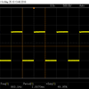 micro:bit / PWM の設定方法 / mbed