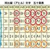 日本の古代文字と言われる神代文字の阿比留文字がハングルにそっくりな件Σ(・ω・ノ)ノ!まんまハングルじゃん!っていう文字まである!