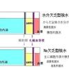 アルブミンによる浸透圧作用(膠質浸透圧)について(リンクによるメモ)