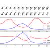 敵対的サンプリング検出のための基準としての相互情報量 - Understanding Measures of Uncertainty for Adversarial Example Detection