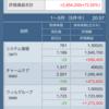 11月末資産状況