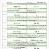 第11回オヤジ・オナゴキック対戦表