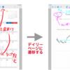 トレードノート日誌をシステム手帳(iPad)で書く
