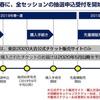 東京オリンピック チケットの買い方と価格一覧