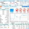 【企業分析】愛知銀行(8527)
