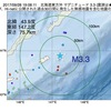2017年09月28日 19時08分 北海道東方沖でM3.3の地震