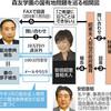 森友国有地、ずさん算定 「適正」政府主張揺らぐ - 東京新聞(2017年11月23日)