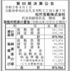 松竹芸能株式会社 第69期決算公告