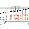タイ民族楽器ピン定番フレーズ(その2)