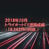 トライオートFX運用成績発表【2018年10月】