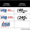 【ニュース】USB Type-Cの新しいロゴが制定される。消費者によりわかりやすく