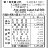 App Annie Japan株式会社 第5期決算公告