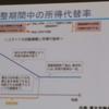【Women Expo】年金格差に陥らないためには?社労士・FPの井戸三枝さんご講話。
