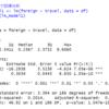 都道府県別の旅行・行楽の年間行動者率のデータの分析5 - R言語のlm関数で線形回帰分析をする。