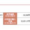 【ひふみ投信】 14ヵ月目!