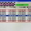 簡易走行レポ#129 竹川サーキット ~GRスープラで目標7.100秒台!~