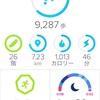 fitbit charge2という生活活動量計を使って良かったこと3つ