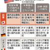 日米地位協定 動かぬ改定 独伊は事故を機に見直し - 東京新聞(2018年7月3日)