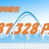 資産運用/週間報告【12月16日~12月22日】+87,328円でした。