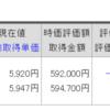 1月優待のダイドーグループホールディングス(2590)を1月初旬で買って優位性はあるか?