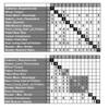 DSMのシーケンシングアルゴリズム