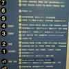病院シリーズその3 エレベーターと案内板、、時々?