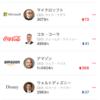 9/7終了時点の米国株チャート