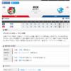 2019-04-23 カープ第21戦(マツダスタジアム)◯3X対2 中日(9勝12敗0分)小窪のサヨナラヒットで5連勝。アドゥワの初先発の好投が光る。
