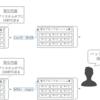 日本ブロックチェーン協会の定義から、ブロックチェーンを理解しよう⑤ ~ 改竄検出編 ~